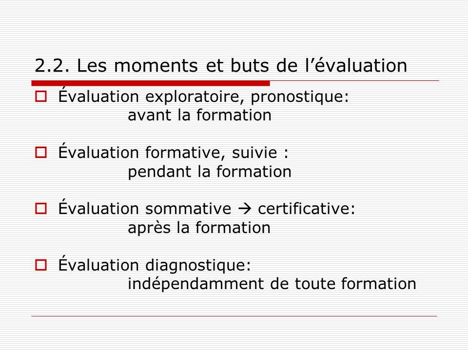2.2. Les moments et buts de lévaluation Évaluation exploratoire, pronostique: avant la formation Évaluation formative, suivie : pendant la formation É