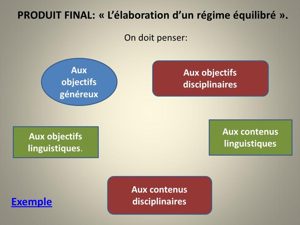 PRODUIT FINAL: « Lélaboration dun régime équilibré ».