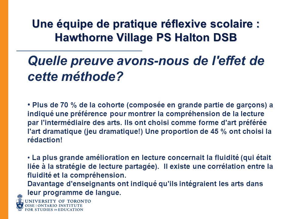 Une équipe de pratique réflexive scolaire : Hawthorne Village PS Halton DSB Quelle preuve avons-nous de l'effet de cette méthode? Plus de 70 % de la c