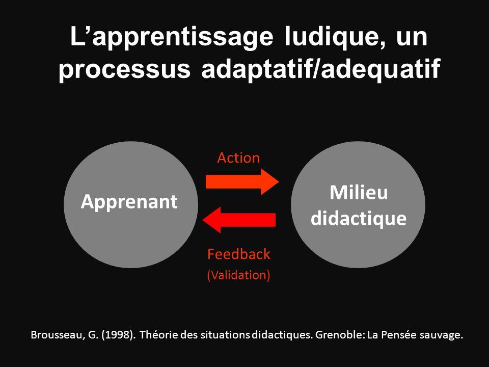 Lapprentissage ludique, un processus adaptatif/adequatif Apprenant Milieu didactique Feedback (Validation) Action Brousseau, G. (1998). Théorie des si