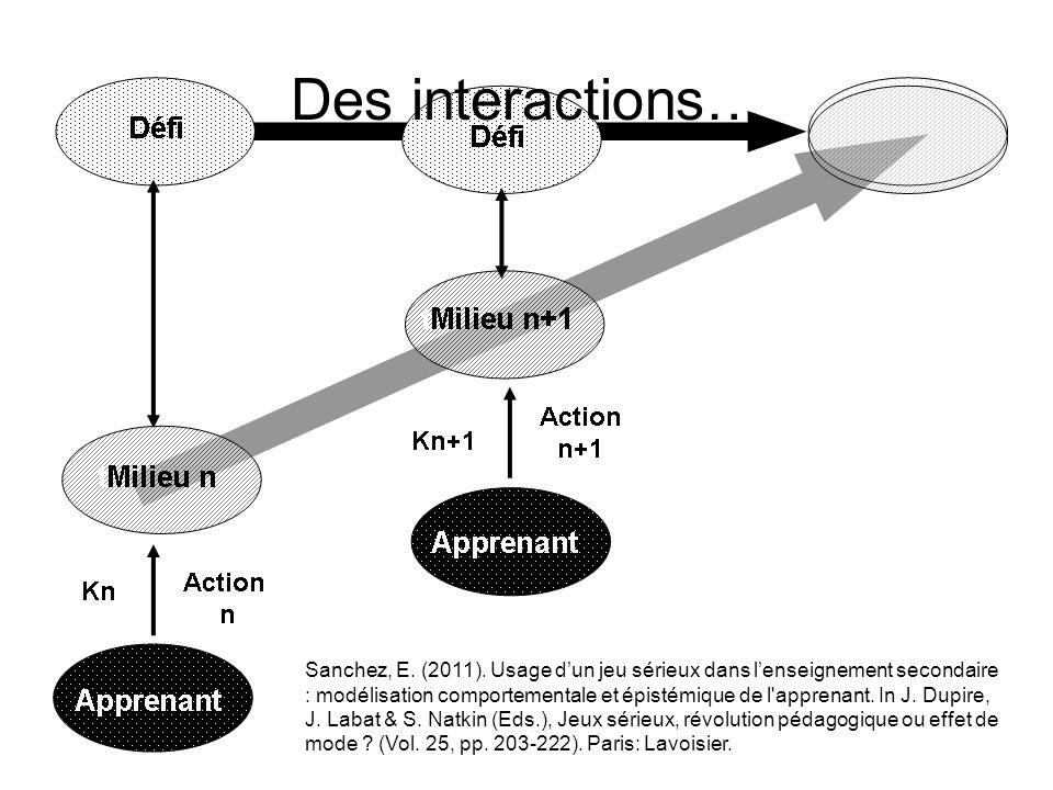 Des interactions… Sanchez, E. (2011). Usage dun jeu sérieux dans lenseignement secondaire : modélisation comportementale et épistémique de l'apprenant