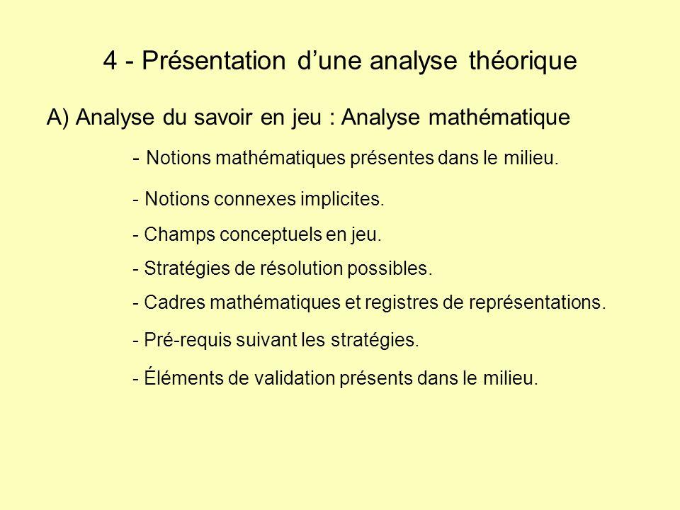 A) Analyse du savoir en jeu : Analyse mathématique - Notions mathématiques présentes dans le milieu. - Notions connexes implicites. - Champs conceptue