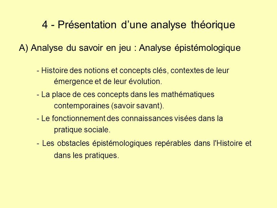A) Analyse du savoir en jeu : Analyse épistémologique - Histoire des notions et concepts clés, contextes de leur émergence et de leur évolution. - La