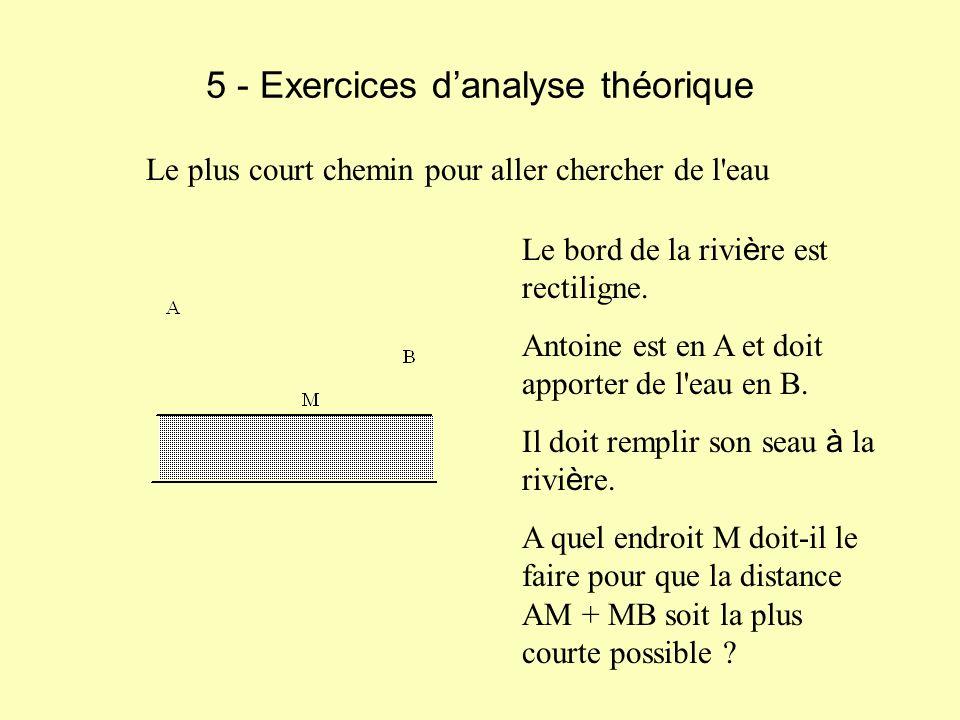 5 - Exercices danalyse théorique Le plus court chemin pour aller chercher de l eau Le bord de la rivi è re est rectiligne.