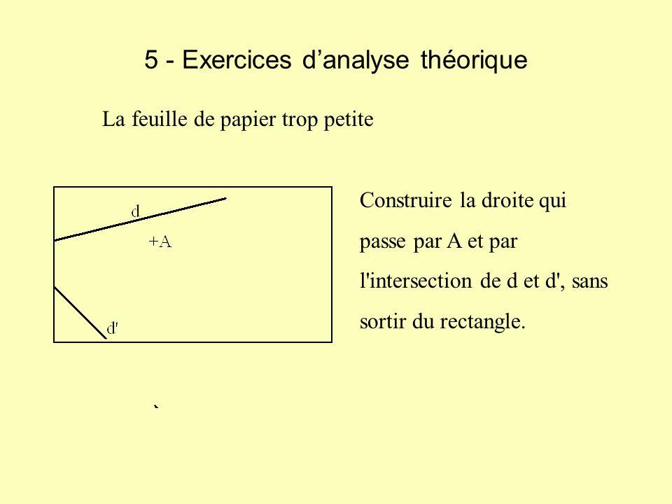 5 - Exercices danalyse théorique La feuille de papier trop petite Construire la droite qui passe par A et par l'intersection de d et d', sans sortir d