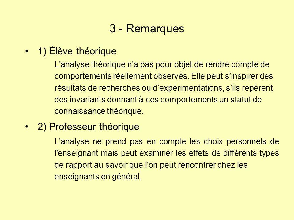 1) Élève théorique L'analyse théorique n'a pas pour objet de rendre compte de comportements réellement observés. Elle peut s'inspirer des résultats de