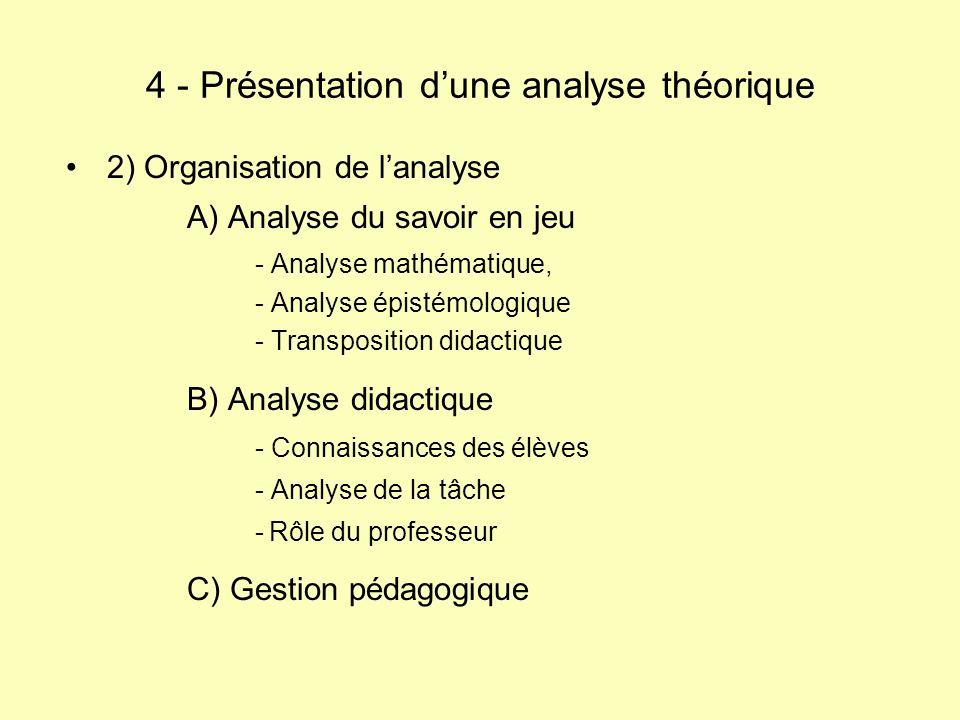 2) Organisation de lanalyse A) Analyse du savoir en jeu - Analyse mathématique, - Analyse épistémologique - Transposition didactique B) Analyse didact