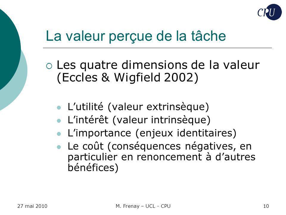 27 mai 2010M. Frenay – UCL - CPU10 La valeur perçue de la tâche Les quatre dimensions de la valeur (Eccles & Wigfield 2002) Lutilité (valeur extrinsèq