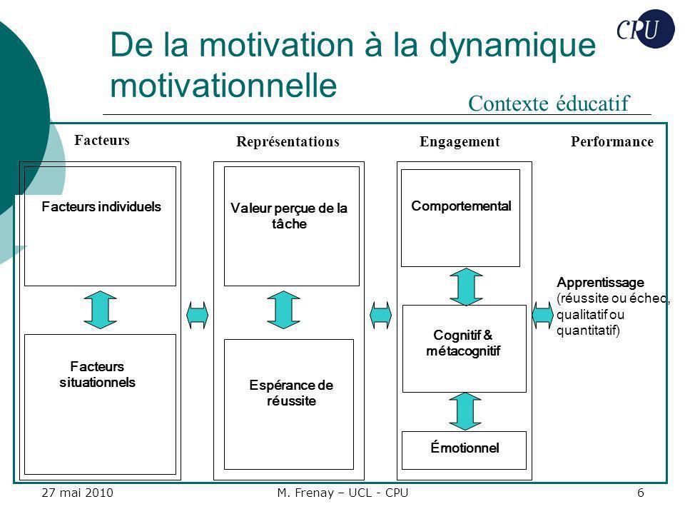27 mai 2010M. Frenay – UCL - CPU6 De la motivation à la dynamique motivationnelle Valeur perçue de la tâche Espérance de réussite Comportemental Cogni