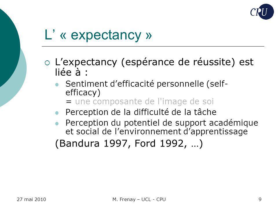 27 mai 2010M. Frenay – UCL - CPU9 L « expectancy » Lexpectancy (espérance de réussite) est liée à : Sentiment defficacité personnelle (self- efficacy)