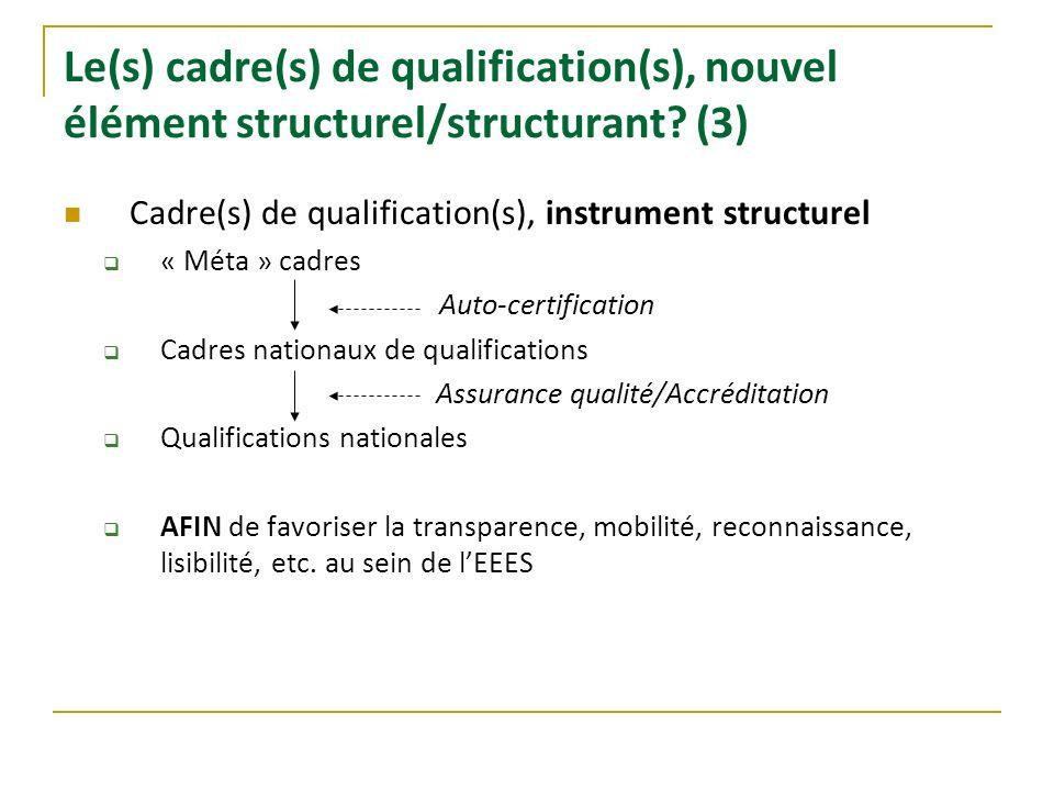 Le(s) cadre(s) de qualification(s), nouvel élément structurel/structurant? (3) Cadre(s) de qualification(s), instrument structurel « Méta » cadres Aut