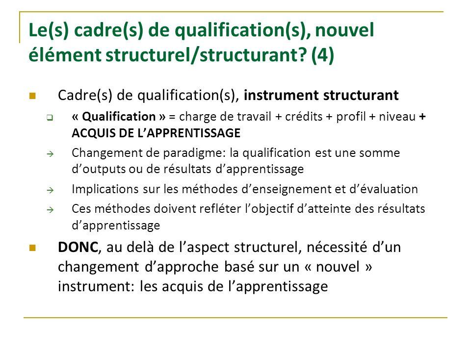 Le(s) cadre(s) de qualification(s), nouvel élément structurel/structurant? (4) Cadre(s) de qualification(s), instrument structurant « Qualification »