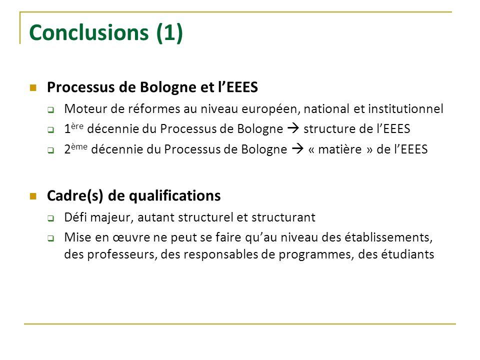 Conclusions (1) Processus de Bologne et lEEES Moteur de réformes au niveau européen, national et institutionnel 1 ère décennie du Processus de Bologne