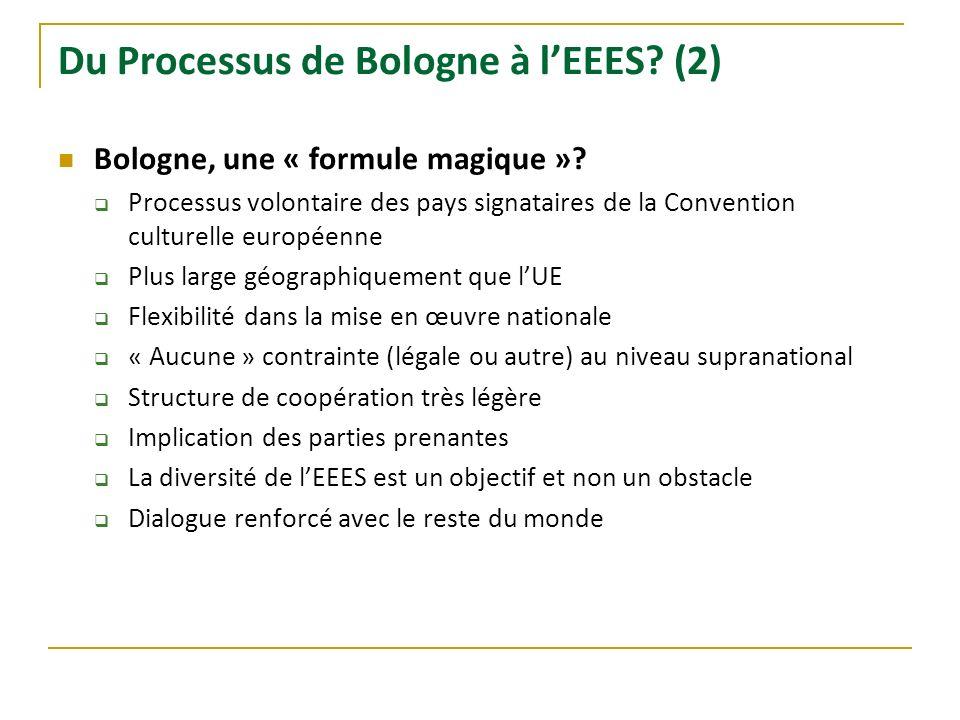 Du Processus de Bologne à lEEES? (2) Bologne, une « formule magique »? Processus volontaire des pays signataires de la Convention culturelle européenn