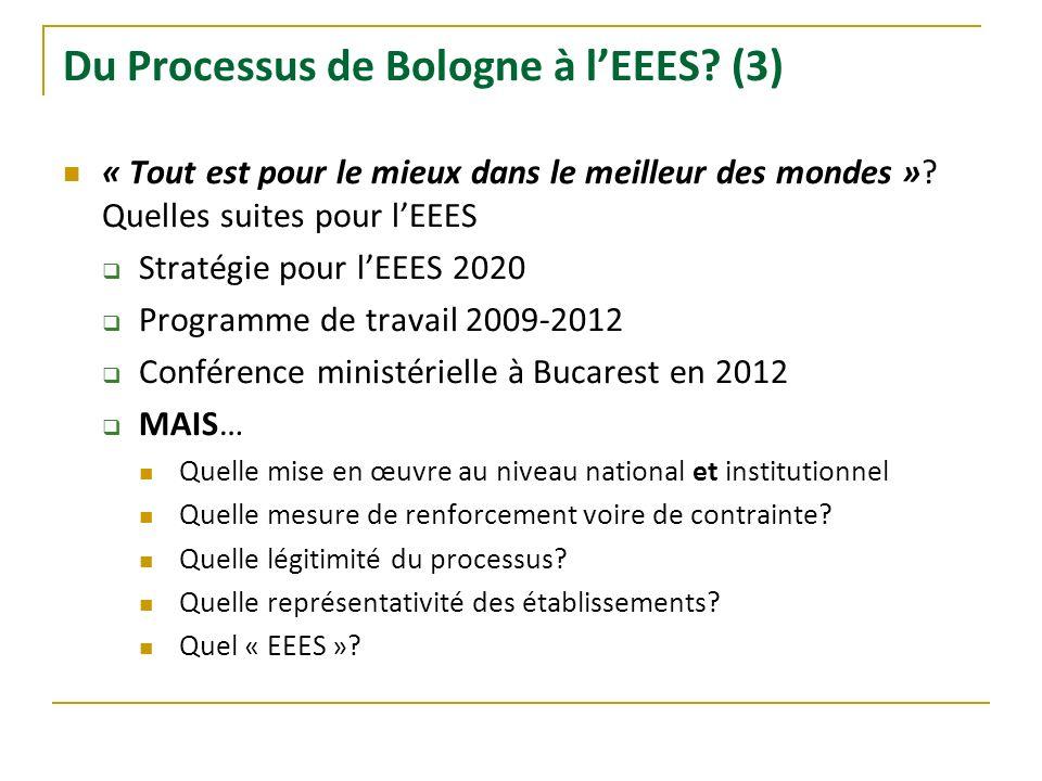 Du Processus de Bologne à lEEES? (3) « Tout est pour le mieux dans le meilleur des mondes »? Quelles suites pour lEEES Stratégie pour lEEES 2020 Progr