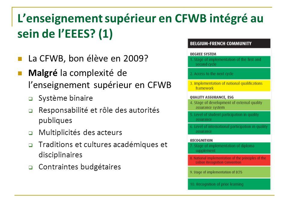 Lenseignement supérieur en CFWB intégré au sein de lEEES? (1) La CFWB, bon élève en 2009? Malgré la complexité de lenseignement supérieur en CFWB Syst