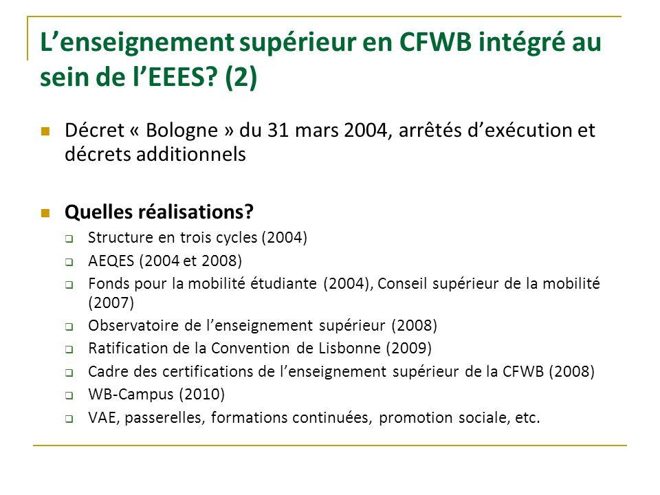 Lenseignement supérieur en CFWB intégré au sein de lEEES? (2) Décret « Bologne » du 31 mars 2004, arrêtés dexécution et décrets additionnels Quelles r