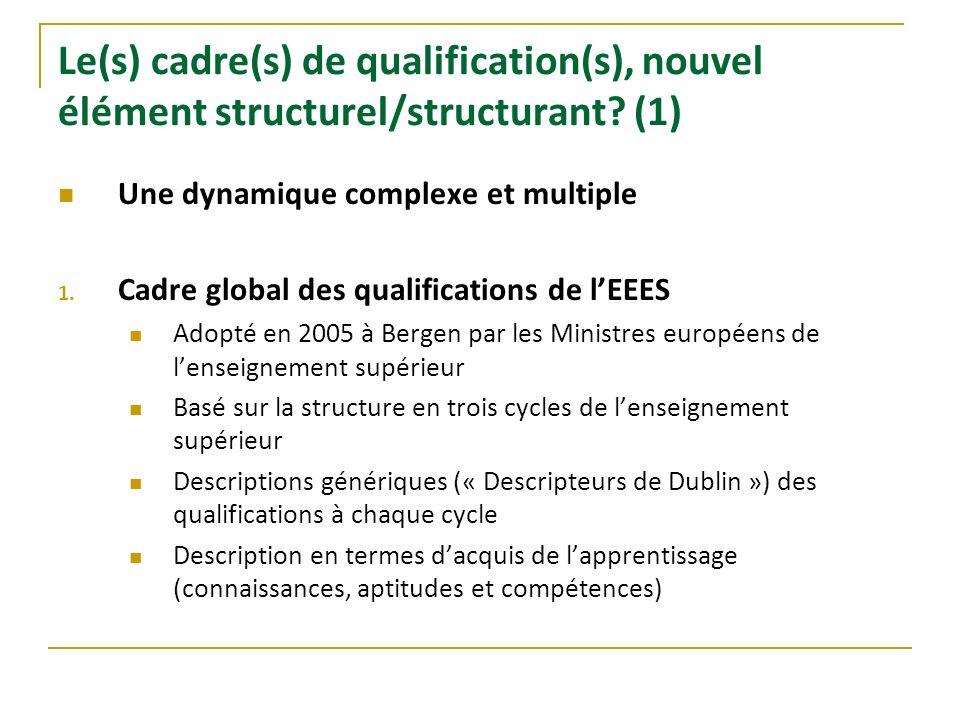 Le(s) cadre(s) de qualification(s), nouvel élément structurel/structurant? (1) Une dynamique complexe et multiple 1. Cadre global des qualifications d