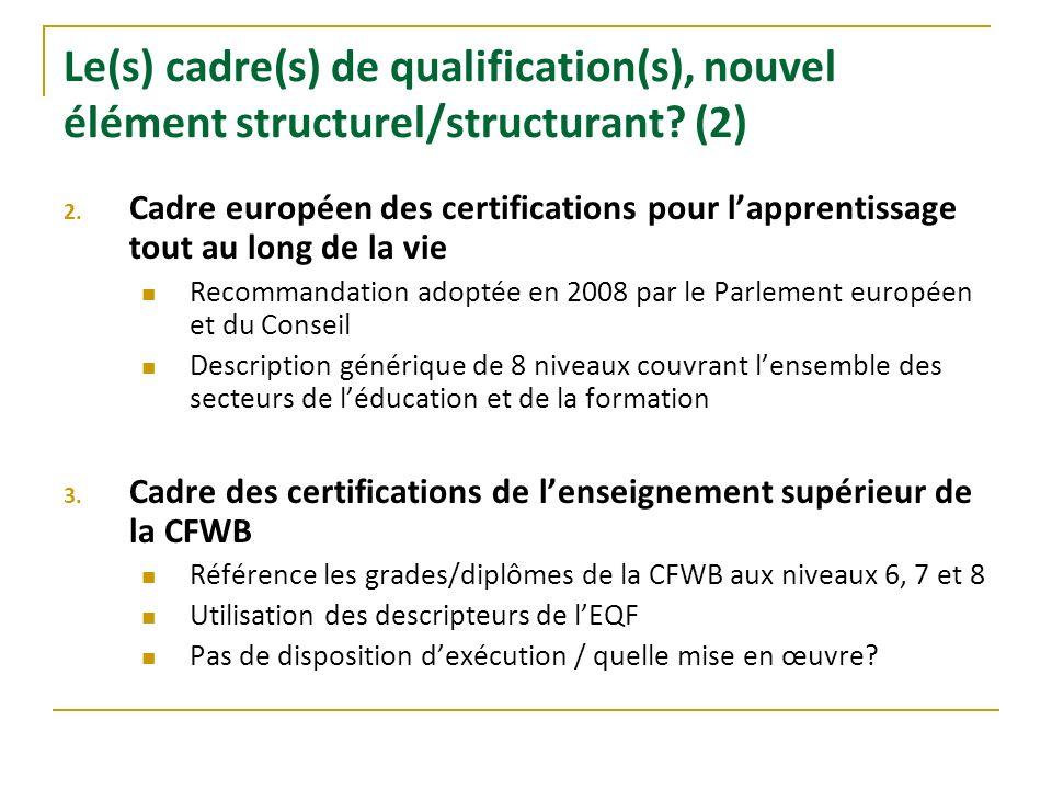 Le(s) cadre(s) de qualification(s), nouvel élément structurel/structurant? (2) 2. Cadre européen des certifications pour lapprentissage tout au long d