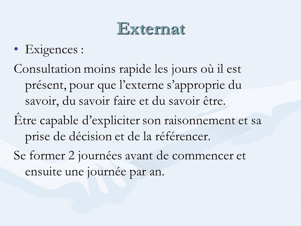 Externat Exigences :Exigences : Consultation moins rapide les jours où il est présent, pour que lexterne sapproprie du savoir, du savoir faire et du savoir être.
