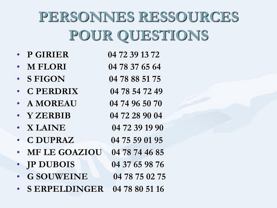 PERSONNES RESSOURCES POUR QUESTIONS P GIRIER 04 72 39 13 72P GIRIER 04 72 39 13 72 M FLORI 04 78 37 65 64M FLORI 04 78 37 65 64 S FIGON 04 78 88 51 75