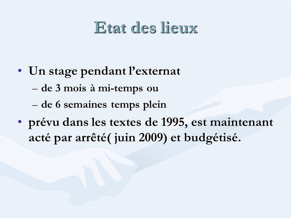 Etat des lieux Un stage pendant lexternatUn stage pendant lexternat –de 3 mois à mi-temps ou –de 6 semaines temps plein prévu dans les textes de 1995, est maintenant acté par arrêté( juin 2009) et budgétisé.prévu dans les textes de 1995, est maintenant acté par arrêté( juin 2009) et budgétisé.