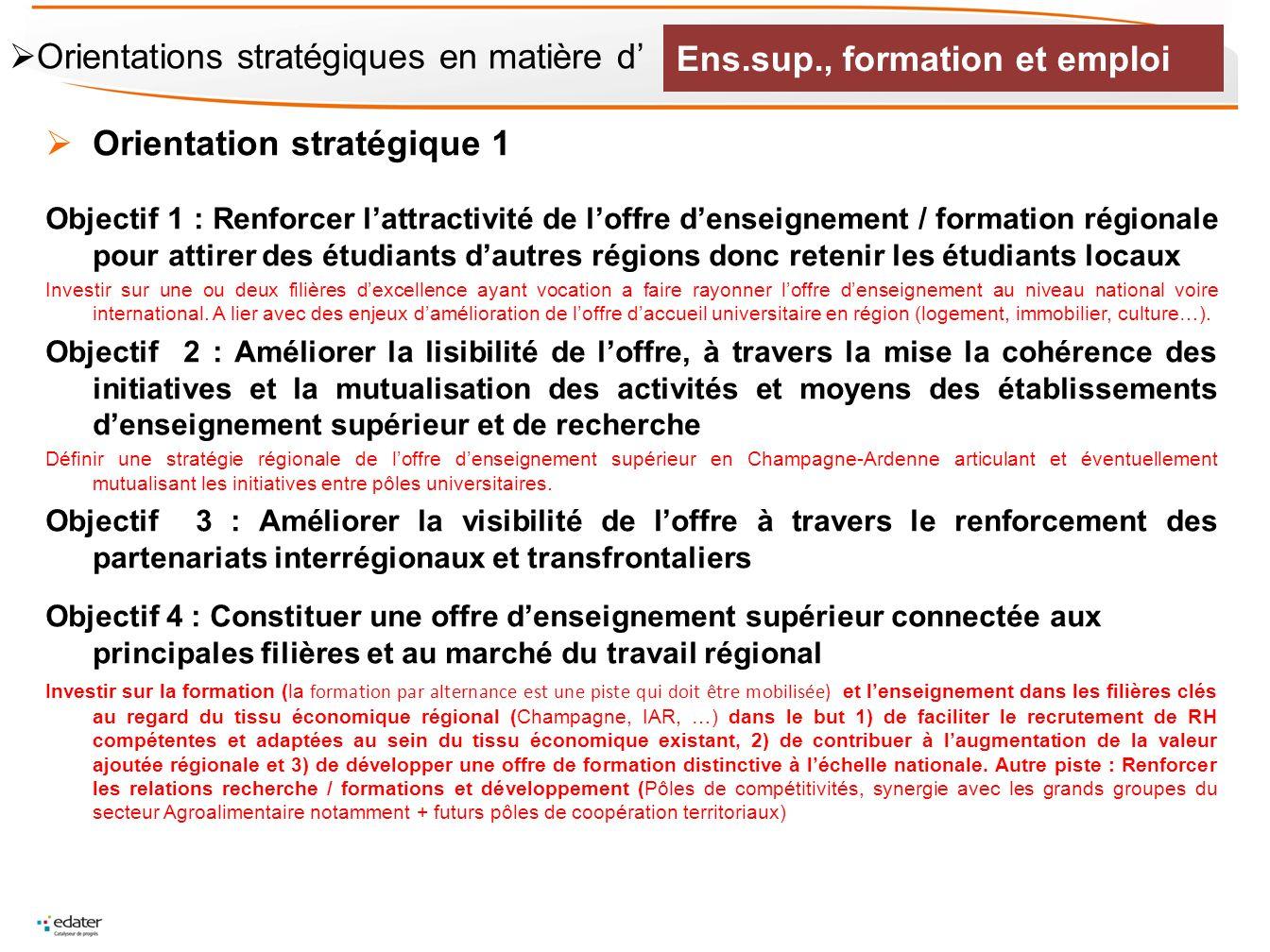 Orientation stratégique 1 Objectif 1 : Renforcer lattractivité de loffre denseignement / formation régionale pour attirer des étudiants dautres région