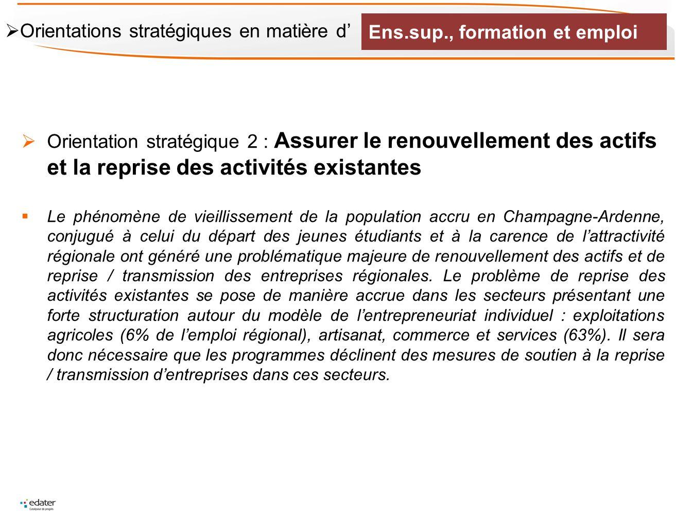 Orientation stratégique 2 : Assurer le renouvellement des actifs et la reprise des activités existantes Le phénomène de vieillissement de la populatio