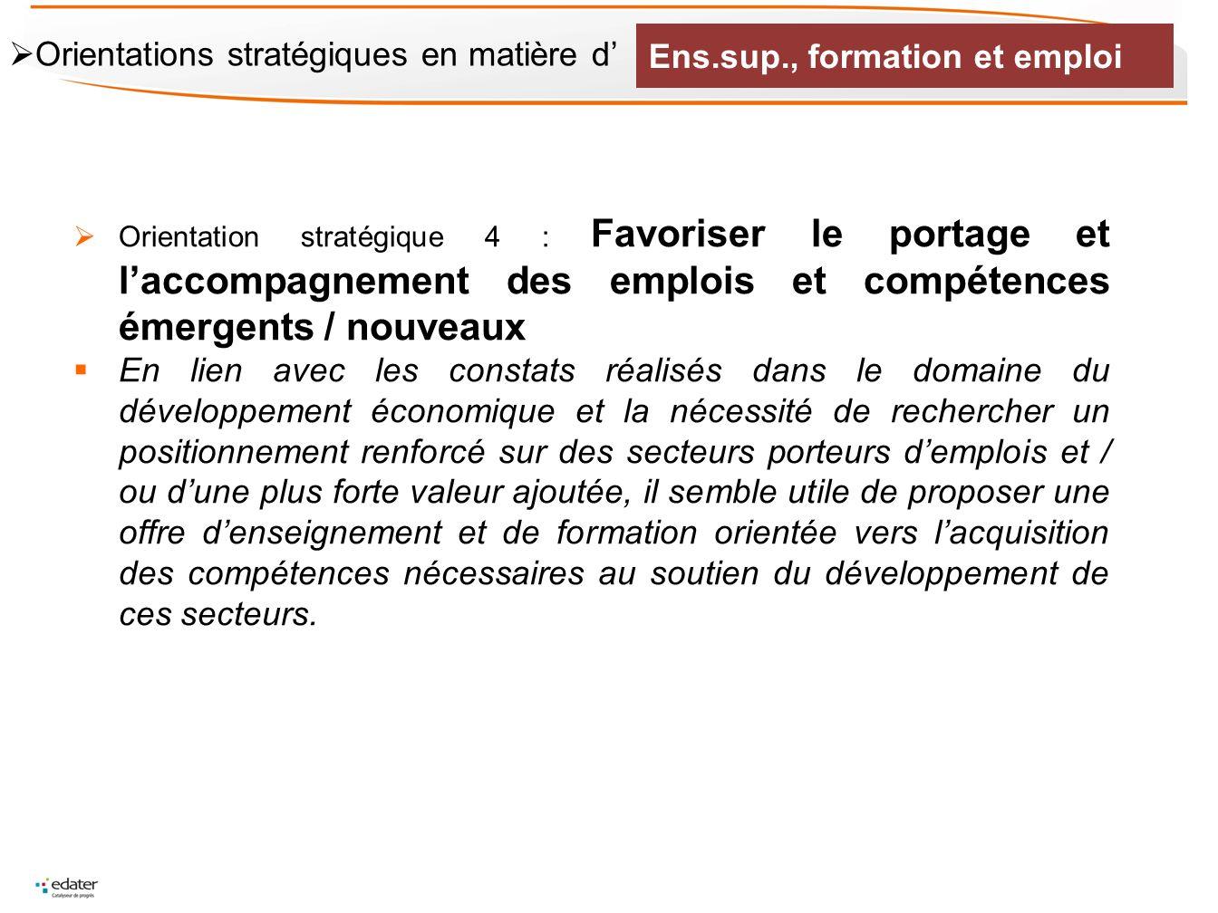 Orientation stratégique 4 : Favoriser le portage et laccompagnement des emplois et compétences émergents / nouveaux En lien avec les constats réalisés