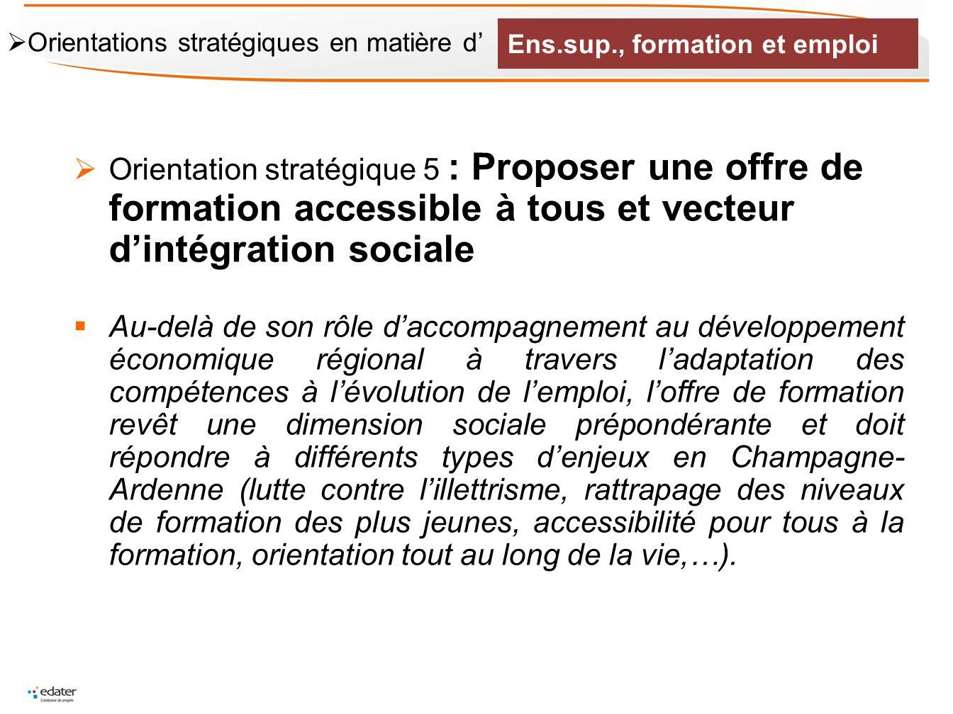 Orientation stratégique 5 : Proposer une offre de formation accessible à tous et vecteur dintégration sociale Au-delà de son rôle daccompagnement au d