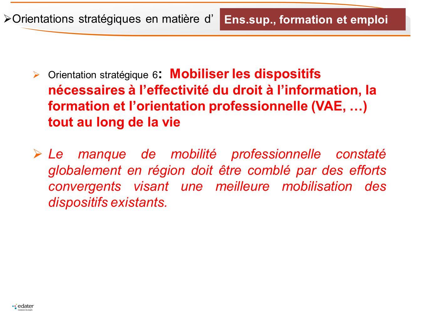 Orientation stratégique 6 : Mobiliser les dispositifs nécessaires à leffectivité du droit à linformation, la formation et lorientation professionnelle