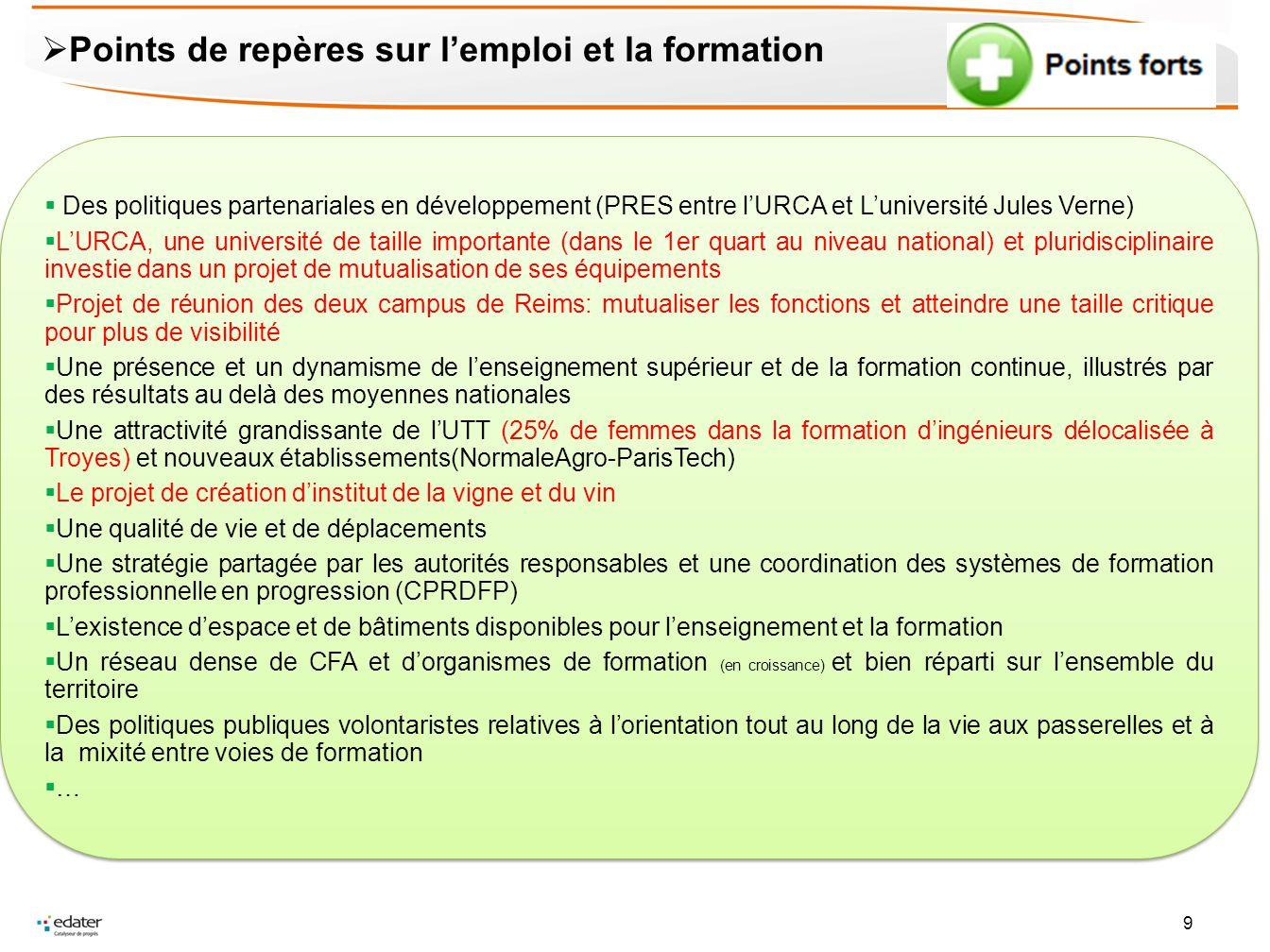 9 Points de repères sur lemploi et la formation Des politiques partenariales en développement (PRES entre lURCA et Luniversité Jules Verne) LURCA, une