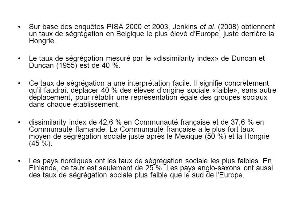 Sur base des enquêtes PISA 2000 et 2003, Jenkins et al.