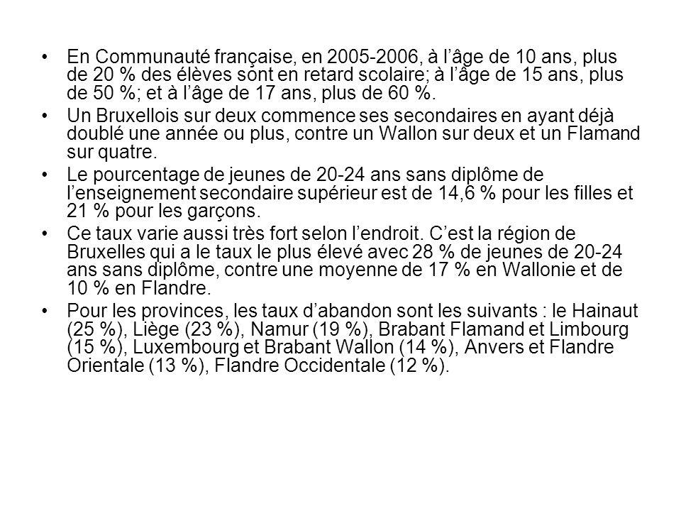 En Communauté française, en 2005-2006, à lâge de 10 ans, plus de 20 % des élèves sont en retard scolaire; à lâge de 15 ans, plus de 50 %; et à lâge de 17 ans, plus de 60 %.
