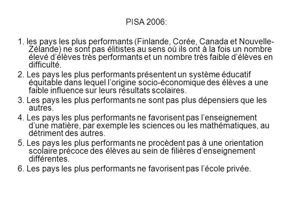 PISA 2006: 1.