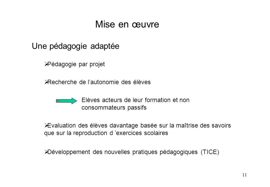 11 Mise en œuvre Une pédagogie adaptée Pédagogie par projet Recherche de lautonomie des élèves Elèves acteurs de leur formation et non consommateurs p