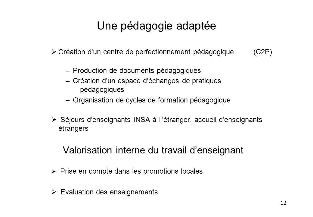 12 Une pédagogie adaptée Création dun centre de perfectionnement pédagogique (C2P) –Production de documents pédagogiques –Création dun espace déchange