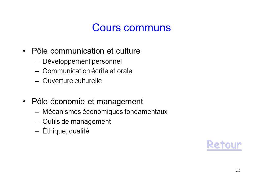 15 Cours communs Pôle communication et culture –Développement personnel –Communication écrite et orale –Ouverture culturelle Pôle économie et manageme