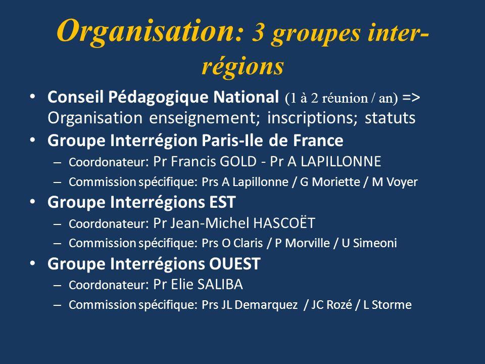 Organisation : 3 groupes inter- régions Conseil Pédagogique National (1 à 2 réunion / an) => Organisation enseignement; inscriptions; statuts Groupe I
