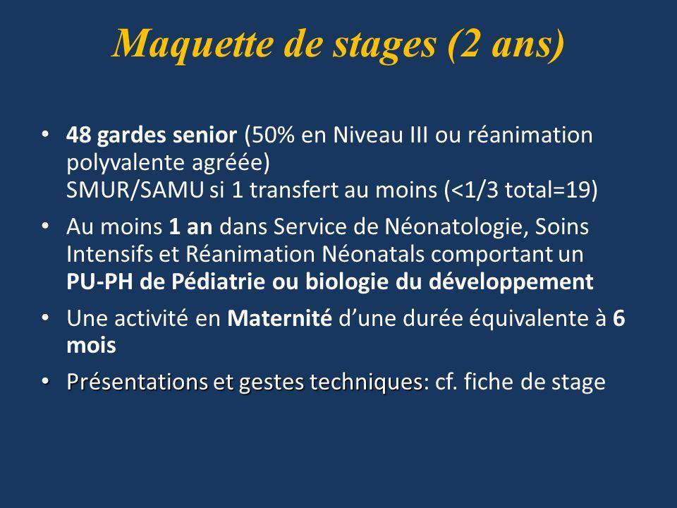 Maquette de stages (2 ans) 48 gardes senior (50% en Niveau III ou réanimation polyvalente agréée) SMUR/SAMU si 1 transfert au moins (<1/3 total=19) Au