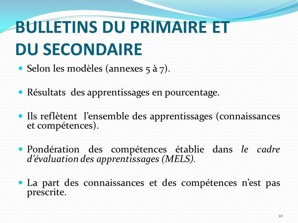 BULLETINS DU PRIMAIRE ET DU SECONDAIRE Selon les modèles (annexes 5 à 7).