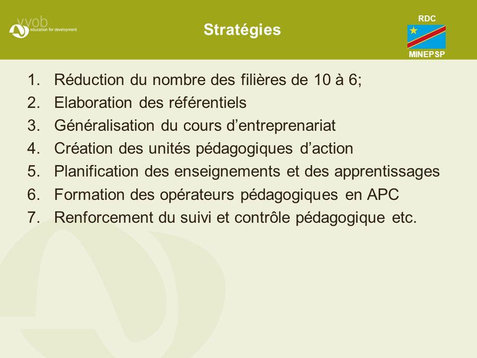 Stratégies 1.Réduction du nombre des filières de 10 à 6; 2.Elaboration des référentiels 3.Généralisation du cours dentreprenariat 4.Création des unité