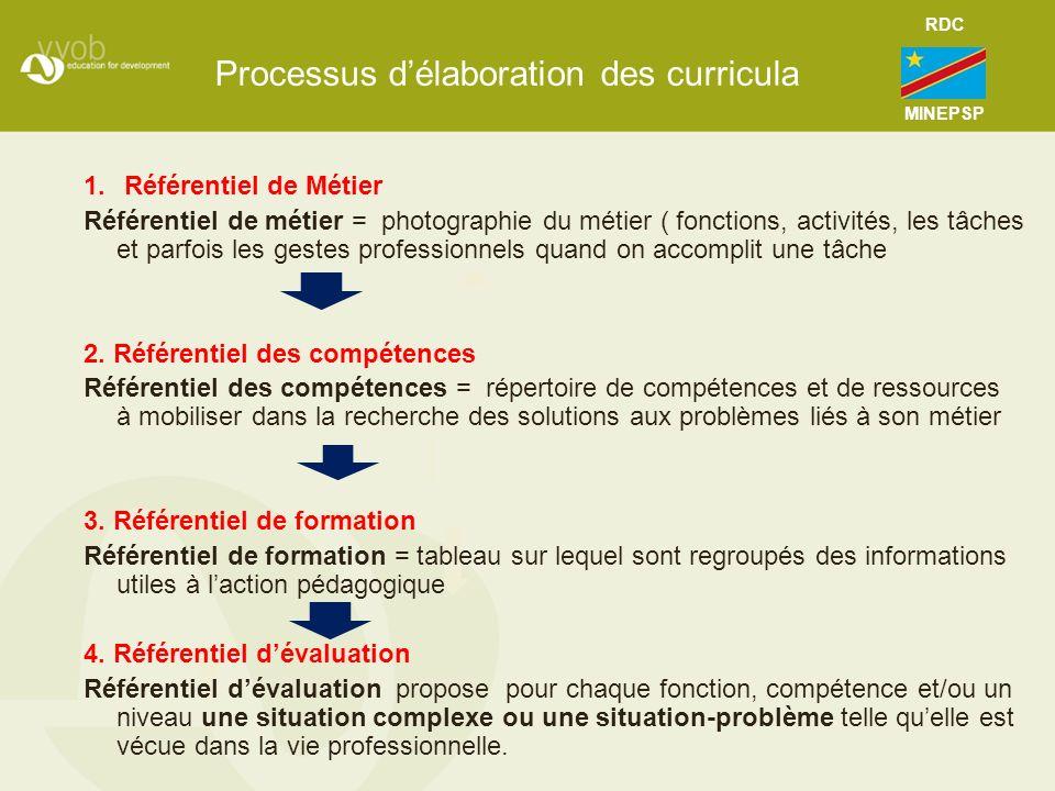 Processus délaboration des curricula RDC MINEPSP 1. Référentiel de Métier Référentiel de métier = photographie du métier ( fonctions, activités, les t