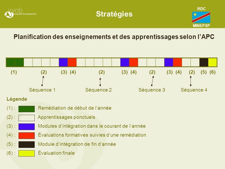 Stratégies Planification des enseignements et des apprentissages selon lAPC RDC MINEPSP (1) (2) (3) (4) (2) (3) (4) (2) (3) (4) (2) (5) (6) Séquence 1