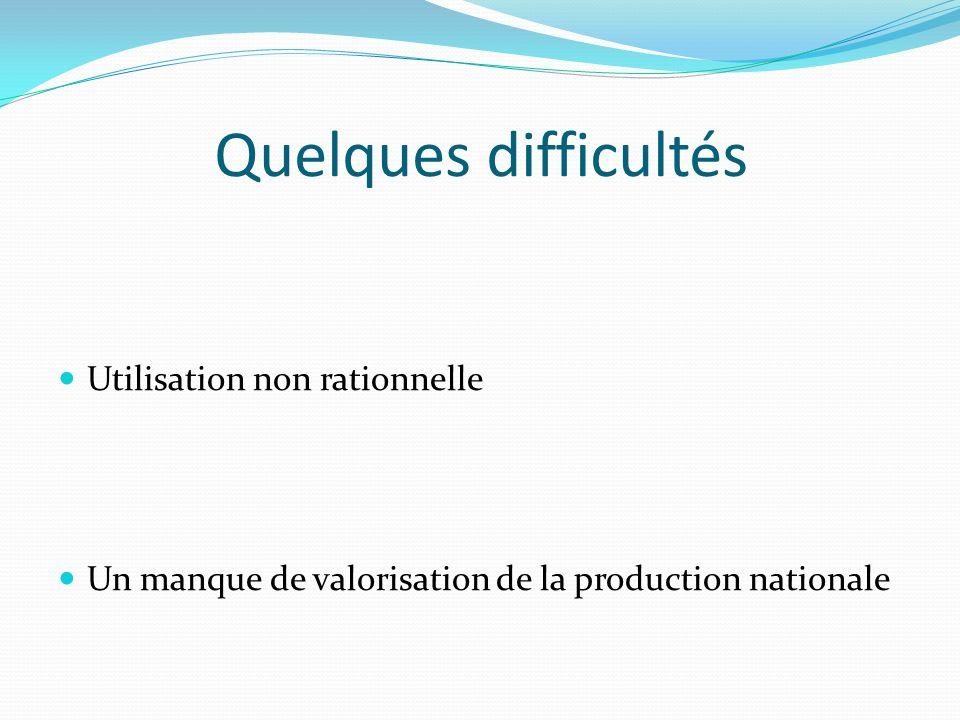 Quelques difficultés Utilisation non rationnelle Un manque de valorisation de la production nationale
