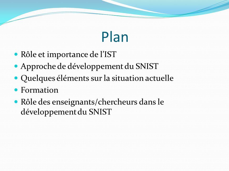 Plan Rôle et importance de lIST Approche de développement du SNIST Quelques éléments sur la situation actuelle Formation Rôle des enseignants/chercheu