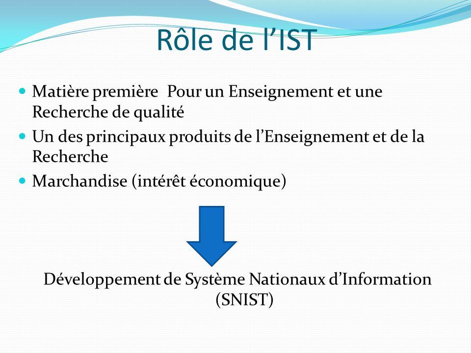 Rôle de lIST Matière première Pour un Enseignement et une Recherche de qualité Un des principaux produits de lEnseignement et de la Recherche Marchand