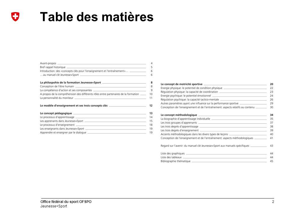 2 Office fédéral du sport OFSPO Jeunesse+Sport Table des matières