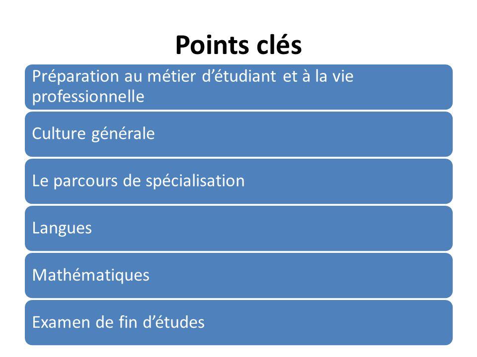 Points clés Préparation au métier détudiant et à la vie professionnelle Culture généraleLe parcours de spécialisationLanguesMathématiquesExamen de fin détudes