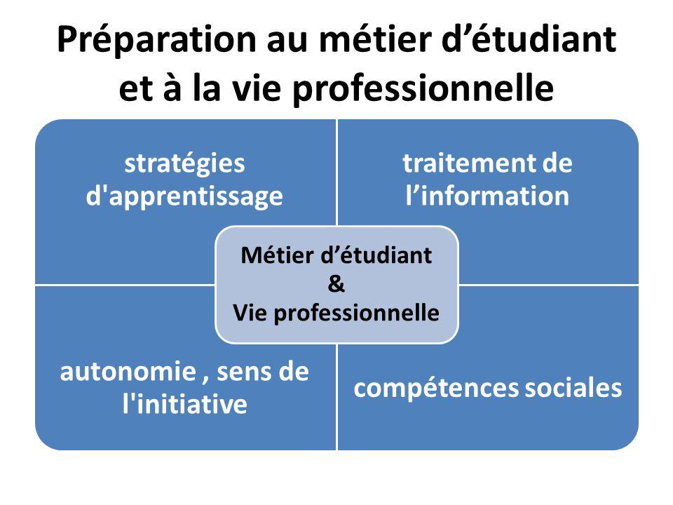 Préparation au métier détudiant et à la vie professionnelle stratégies d apprentissage traitement de linformation autonomie, sens de l initiative compétences sociales Métier détudiant & Vie professionnelle